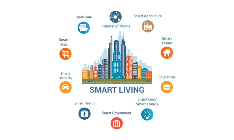Smart Living or as we might live with artificial intelligence and the IoT in a new reality